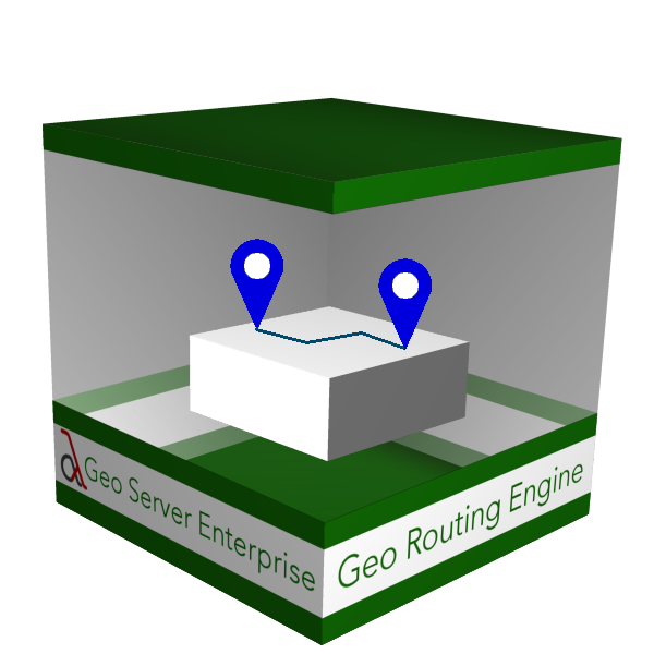 Agilogik Geo Routing Engine Enterprise